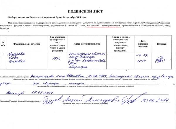 Подписной лист Алексея Груздева с родом занятий