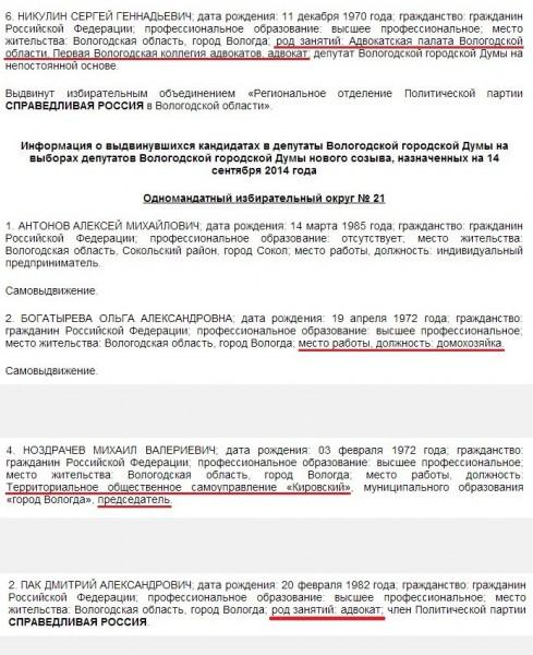 Род занятий Сергей Никулин