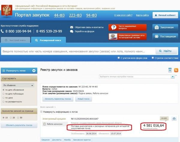 Госзаказы Аллы Николаевны Климовой госзакупка на диализ