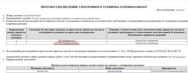 Госзаказы Аллы Николаевны Климовой