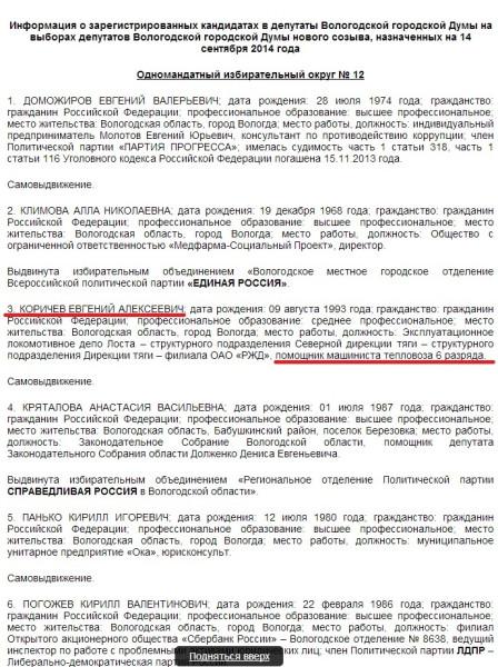 Коричев Евгений Алексеевич кандидат