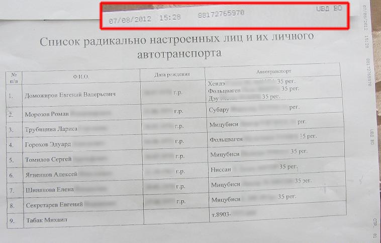 Список радикально настроенных лиц Вологодчины