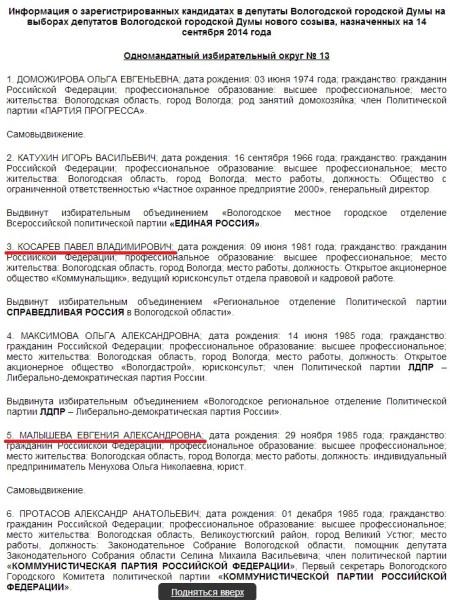 Вологда. Выборы. Кандидаты 13 округ