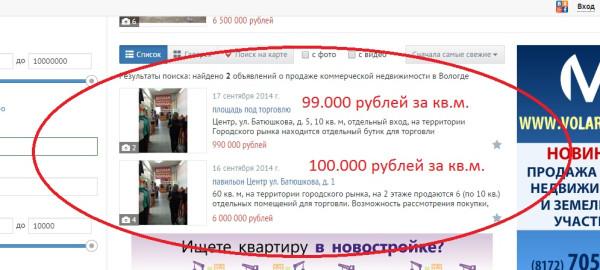 Стоимость недвижимости в центре города Вологодский городской рынок