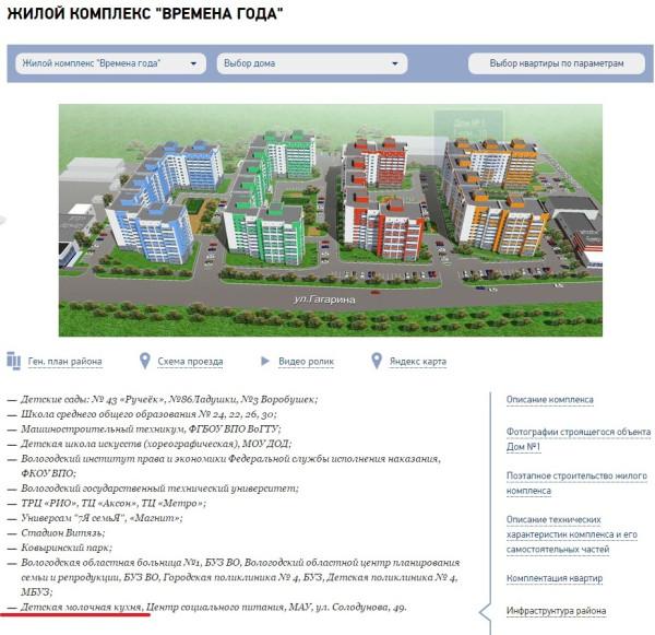 Инфраструктура района Лениградской-ПЗ-Гагарина