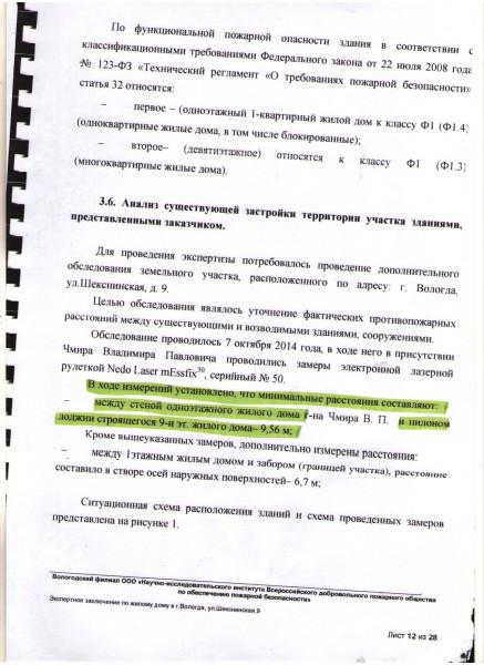 Пожарная экспертиза по Шекснинской (12)