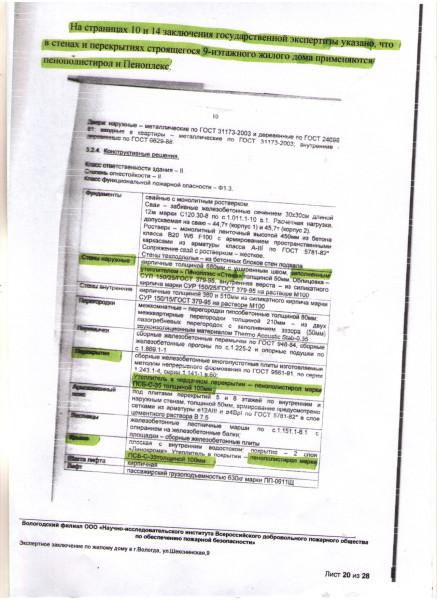 Пожарная экспертиза по Шекснинской (20)