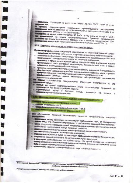 Пожарная экспертиза по Шекснинской (21)
