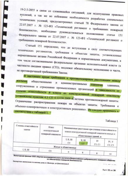 Пожарная экспертиза по Шекснинской (23)