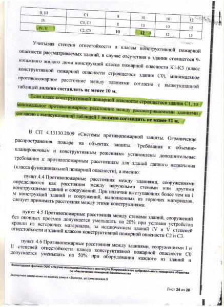 Пожарная экспертиза по Шекснинской (24)