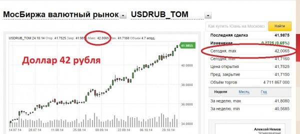 Доллар 42 рубля