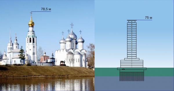 Небоскреб на Чернышевского выше колокольни