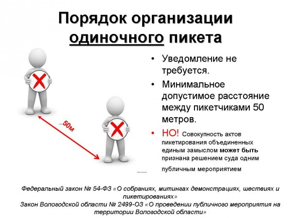 Правила организации одиночного пикета