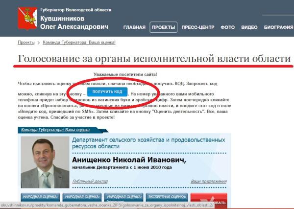 Команда губернатора Кувшинникова. Ваша оценка 2014. Органы госласти