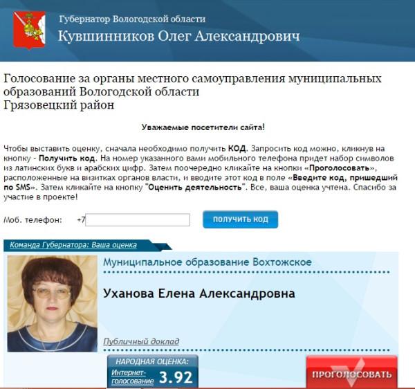 Команда губернатора Кувшинникова. Ваша оценка 2014. Мунобразования