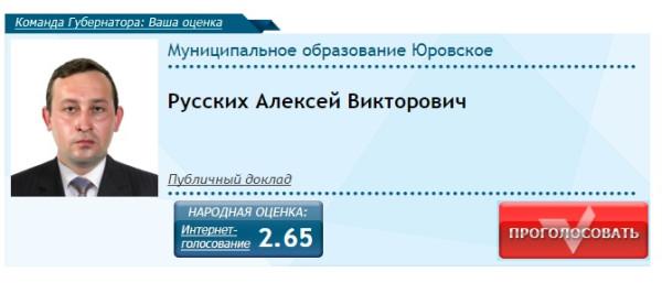 Оценка Алексею Русских в Команде губернатора