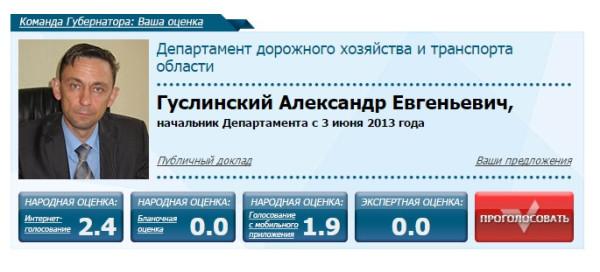 Команда губернатора Кувшинникова. Ваша оценка 2014. Органы госласти. Гуслинский