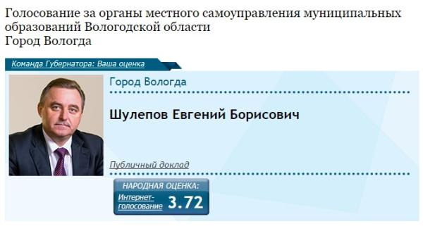 Команда губернатора Кувшинникова. Ваша оценка 2014. Органы мунвласти. Шулепов