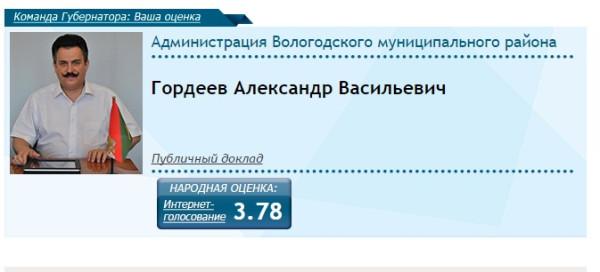 Команда губернатора Кувшинникова. Ваша оценка 2014. Органы мунвласти. Гордеев