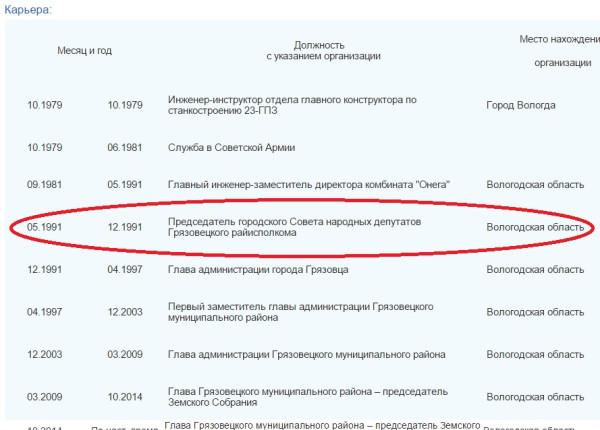 карьера Лупандина Михаила Андреевича с сайта Грязовецкого района