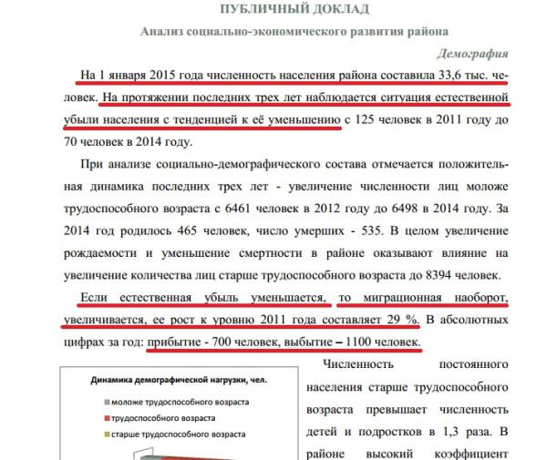 Публичный доклад Михатла Лупандина за 2014 год стр.2