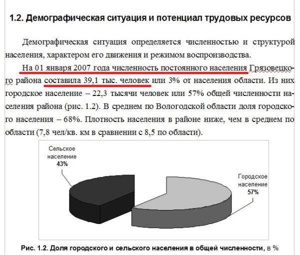 Сокращение населения Грязовецкого раона за 8 лет