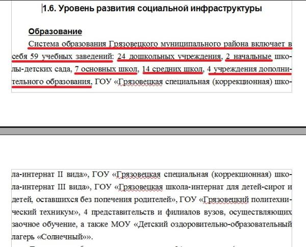 Сокращение школ Грязовецкого района