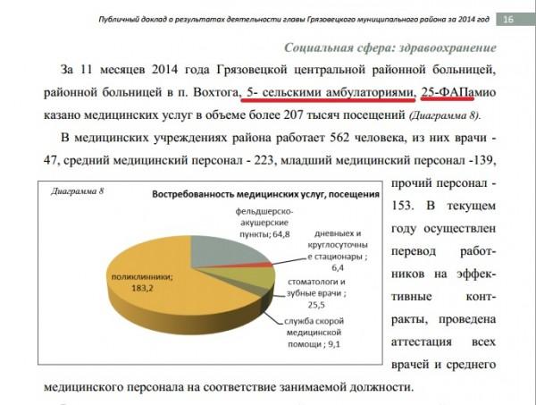 Публичный доклад Михатла Лупандина за 2014 год стр.5