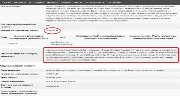 Контракт на уборку Вологды в 2015 году