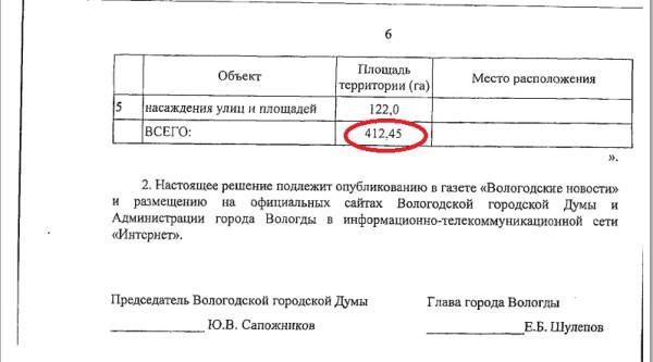 412 гектаров зеленых зон в Вологде после 23 апреля 2015 года.jpg