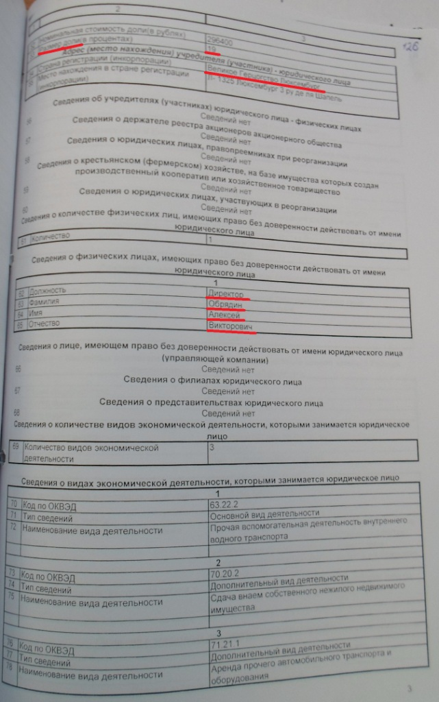 Конт выписка ЕГРЮЛ 3