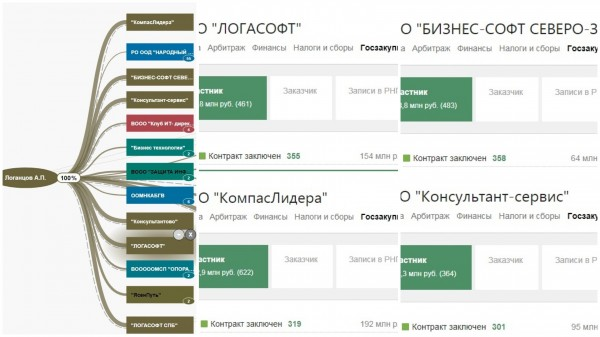 Олег Кувшинников и коррупция.jpg