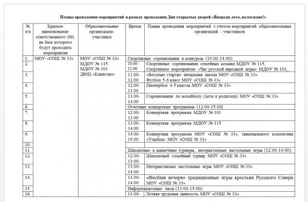 ТОС Псковский, Вологда. и праймериз ПЖиВ.jpg