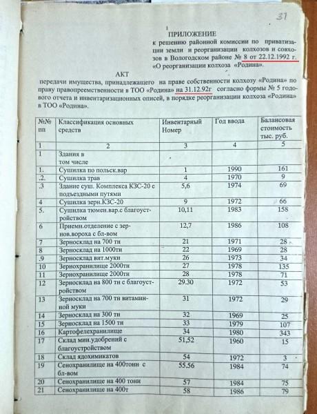 Мошенник Геннадий Шиловский и колхоз Родина с актами 1992 года.JPG