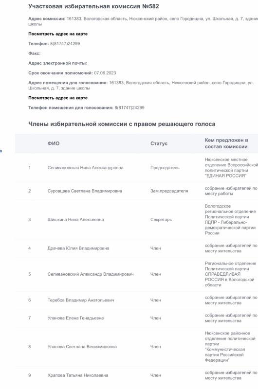 Выборы Кувшинникова и подонки их делавшие (1).jpg