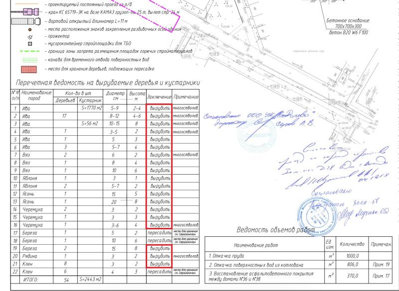 Вологда. участки Ярославская 36 и 38.JPG