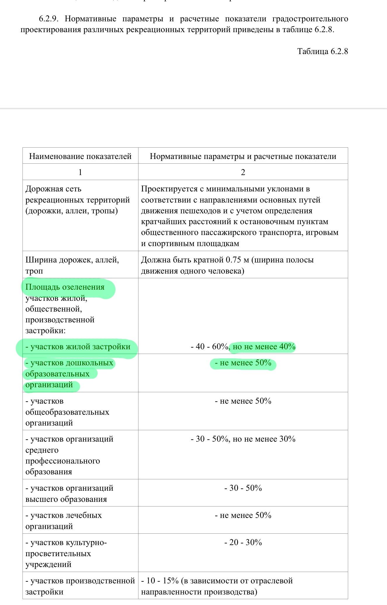Озеленение Бывалово. Вологда (5).PNG