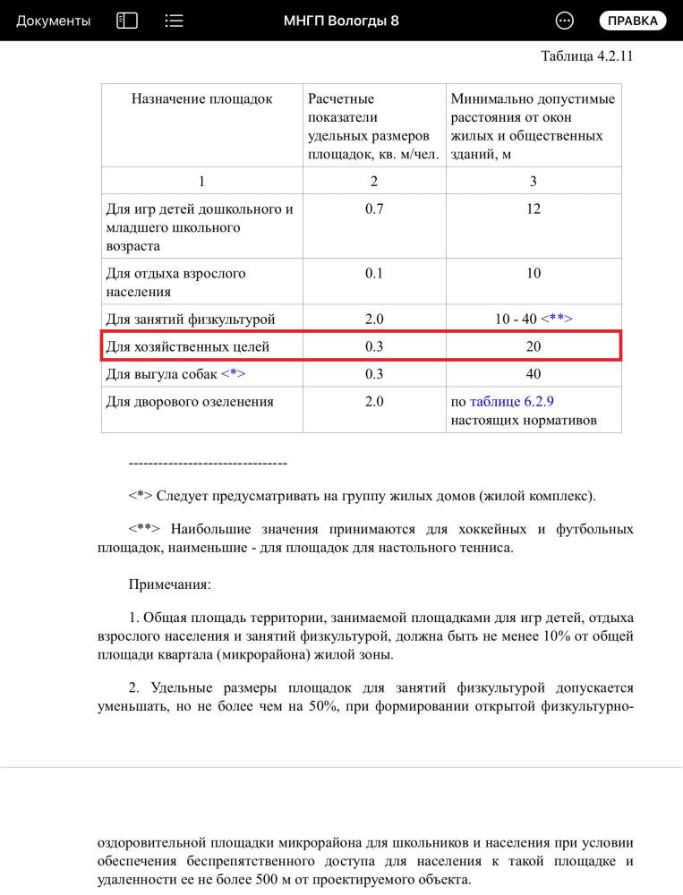 Хозплощадки Вячеслава Югова и Антона Стрижова (1).PNG