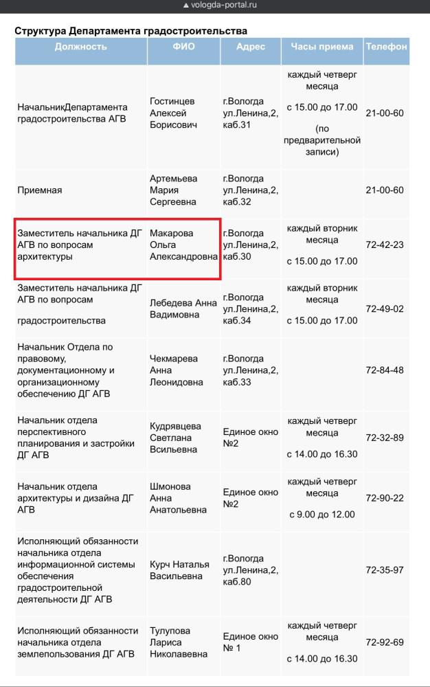 Главный архитектор Вологды Ольга Макарова (3).PNG