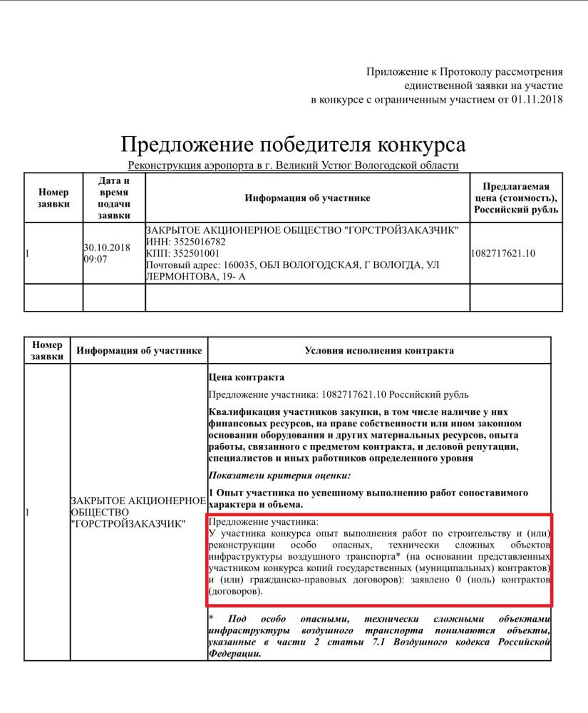 Аэропорт Великий Устюг категории Г имени губернатора Кувшинникова (17).PNG