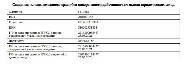 Людмила Гусева. Директор Спасской школы. Вологодский район (1).JPG