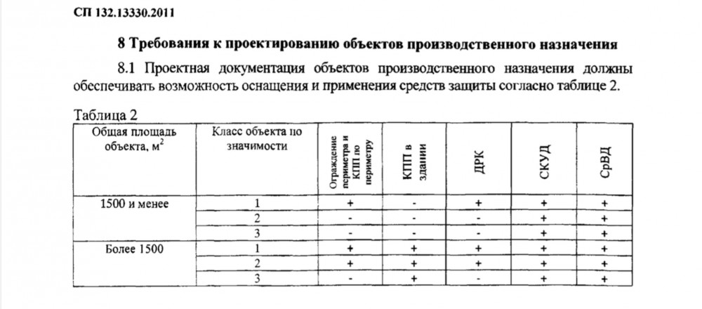 Вологда. Детсад на Ярославской и безопасность (1).PNG