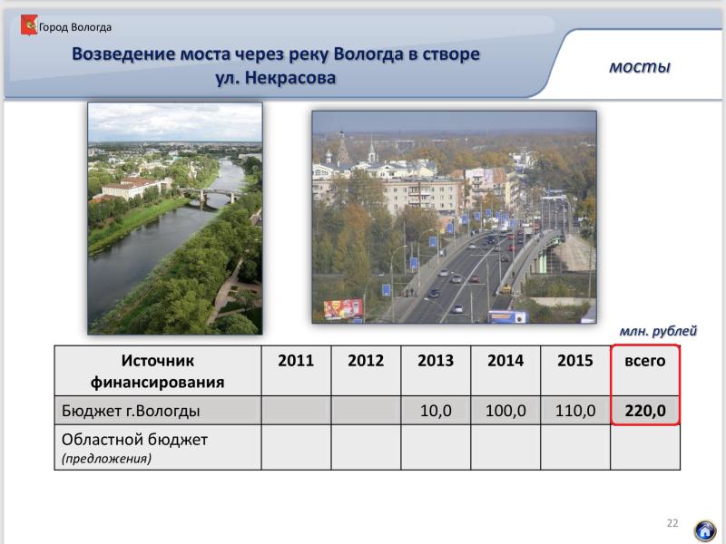 Строительство Некрасовского моста в Вологде (1).PNG