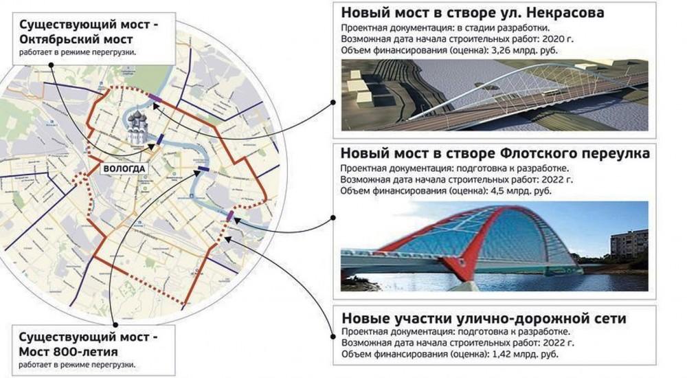Мост на Флотском переулке в Вологде (14).jpg