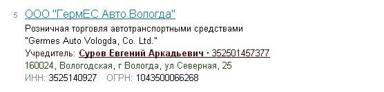 Суров Гермес Авто Вологда