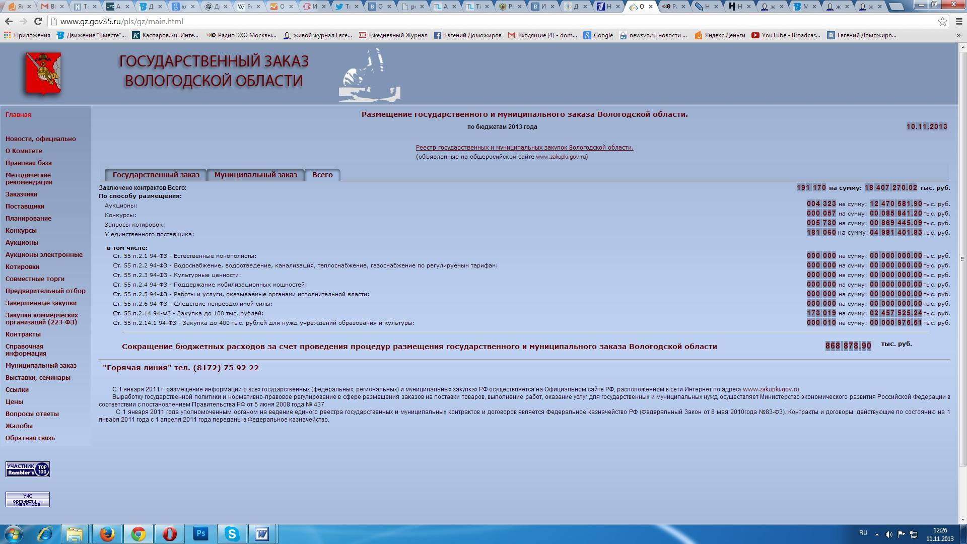 государственный и муниципальный заказ 2013 года