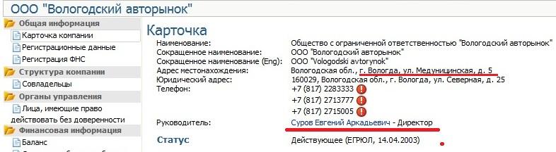 Авторынок на Медуницинской