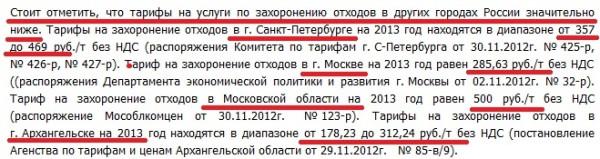 Тарифы на мусор по России