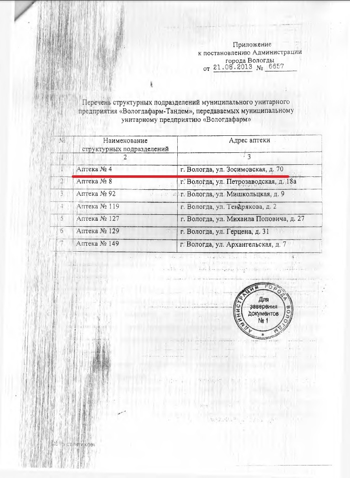 Постановление о приватизации от 21 августа 2013 года приложение