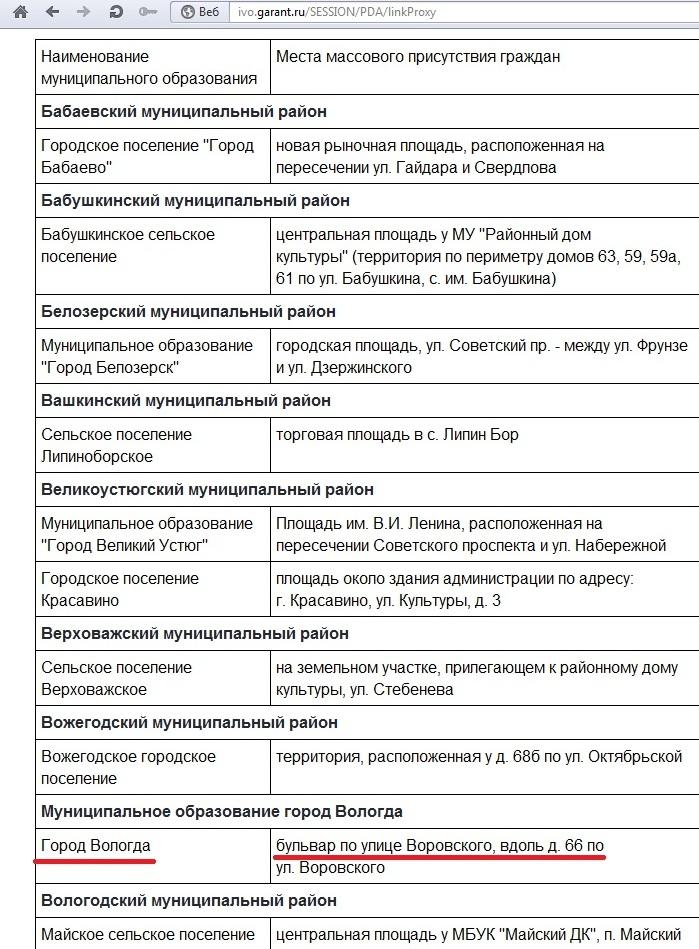 Постановление Правительства Вологодской области от 19 апреля 2013 г. N 426 приложение